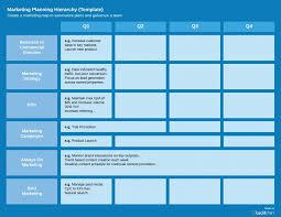Imposing Quarterly Marketing Plan Planning Template Ppt