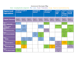 curriculum review model assessment map