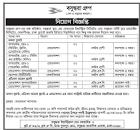 Bashundhara Group Job circular এর ছবির ফলাফল