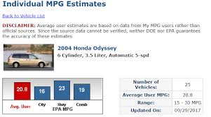 Avg Gas Mileage Getting Better Fuel Mileage With Your Minivan Odyssey Camper