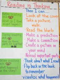 Stop And Jot Anchor Chart Tattoos Anchor Charts Teaching