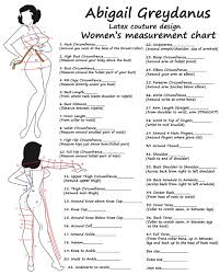Waist To Knee Measurement Chart Measurement Chart Abigail Greydanus