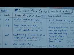 daikin ac error codes you