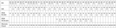 Tecnica Size Chart Tecnica Zero G Tour Scout Women