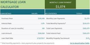 Home Loan Calculator Xls Mortgage Loan Calculator In Excel My Mortgage Home Loan