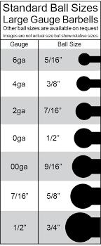 Gauge Chart Actual Size 51 Explicit Guage Sizes