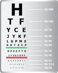 Eye Vision Chart Numbers Eye Sight Test Chart Or Snellen Chart