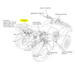 honda rancher es wiring diagram wiring diagrams and schematics further 1988 honda fourtrax 300 wiring diagram besides rancher 07 trx420fm electrical issues mice honda atv forum