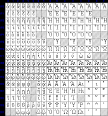 Encodings Of Greek Ancient Greek And Latin On The Computer