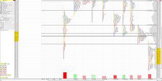 Chart Share Linn Software