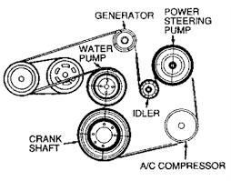 geo prizm engine belt diagram wiring diagram list 1995 geo prizm engine belt diagram wiring diagram show 1993 geo prizm timing belt diagram belt