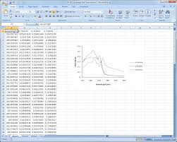 Chemistry Chart Template Microsoft Excel Analytical Chemistry Chart Templates Software Projects 4