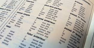 French Verb Chart Faire French Verb Conjugation Chart Index The Leaf Project