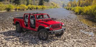 Off Road Vehicles | Best Off Road SUV 2019