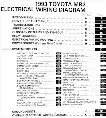 1993 toyota mr2 wiring diagram manual original Mr2 Wiring Diagram covers all 1993 toyota mr2 models including turbo this book measures 11 69\