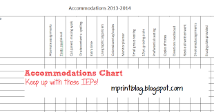 M Print Managing Iep And 504 Accommodations