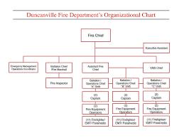 Dallas Police Organizational Chart Fd Organization Chart City Of Duncanville Texas Usa