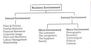 factors affecting organizational culture essays research paper  factors affecting organizational culture essays