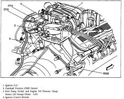 2005 Chevy Express Fuel Filter Location - Wiring Diagrams