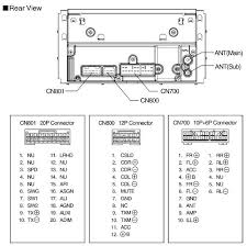 panasonic radio wiring diagram Sony Mex Bt2900 Wiring Diagram daihatsu car radio stereo audio wiring diagram autoradio connector sony xplod mex-bt2900 wiring diagram