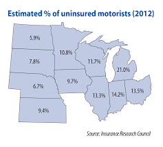 overview of state auto insurance requirements exemptions