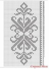 Cross Stitch Pattern Generator Cool Free Stitching Pattern Creator And Generator Convert Scans And