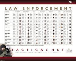 9mm Chart 43 Detailed 9mm Bullet Grain Chart