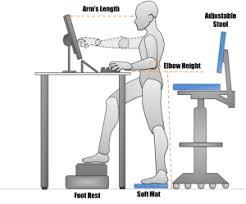 standing desk posture.  Desk Standing Desk Ergonomics Inside Posture G