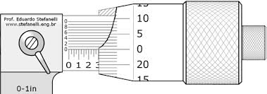Tenth Of An Inch Chart Thousandth Of An Inch Chart Bedowntowndaytona Com