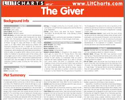 litcharts com hosts pdf literary analysis charts which on litcharts com hosts 38 pdf literary analysis charts which on famous novels from wuthering heights and the giver to the scarlet letter and lord of the flies
