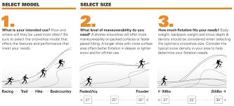 Review Easton Artica Backcountry A Serious All Purpose