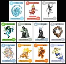 10 best elements images on Pinterest | Character design, Character ...