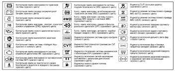 Контрольные лампы индикаторы звуковые сигналы индикаторы nissan qashqai