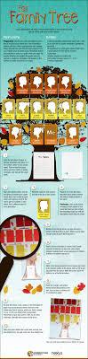 make a family tree online 170 best family tree images on pinterest family tree chart