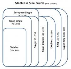 mattress sizes. Bed Size Chart Mattress Guide 300x293 Creative Vision Sizes Australia Result For Standard Beds 13