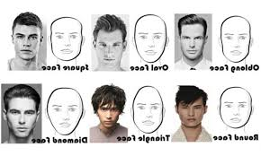 tips on choosing the right hairstyle for men based on your face s shape