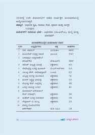 Mla List Entranceindia J T Patil Mla Karnataka Entranceindia
