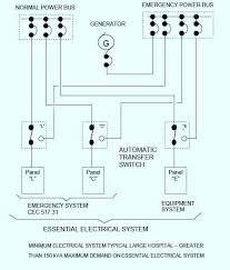 electrical wiring diagram for hospital diy enthusiasts wiring how to read industrial electrical wiring diagrams electrical wiring diagram for hospital illustration of wiring rh prowiringdiagram today ford e 350 wiring diagrams residential electrical wiring diagrams