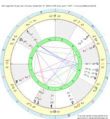 Virgo Astrology Chart Birth Chart Karl Lagerfeld Virgo Zodiac Sign Astrology
