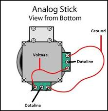 wii numchuck anlog sick to gc control stick help the official something like this
