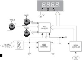 murata power solutions acm3p series three phase ac ammeters mouser acm3p schematic diagram