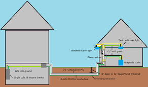 pts2y shed wiring diagram 2 motherwill com pts2y shed wiring diagram 2