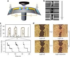 Atomic Light Switch Atomic Switches Of Metallic Point Contacts By Plasmonic