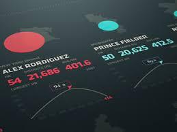 44 Amazing Chart Graph Designs Bashooka