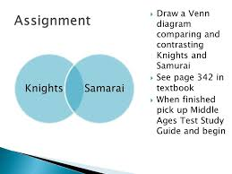Samurai Vs Knight Venn Diagram Today Notes On Japanese Feudalism Friday Review For Test
