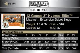 20 Gauge Slug Ballistics Chart Lightfield Ammunition Ballistics Reference By Hunt Geek Inc