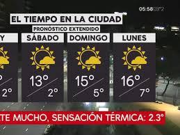 Predicción para los municipios españoles Pronostico Del Tiempo Del Viernes 15 De Junio De 2018