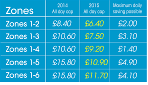 new fares for 2016 stationmasterapp