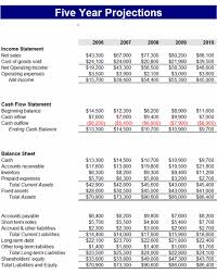 financial statement template for excel 5 year projected income statement template excel 5 year business