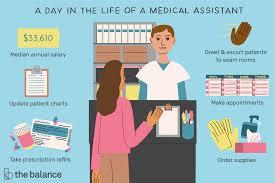 Medical Assistant Job Description Salary More